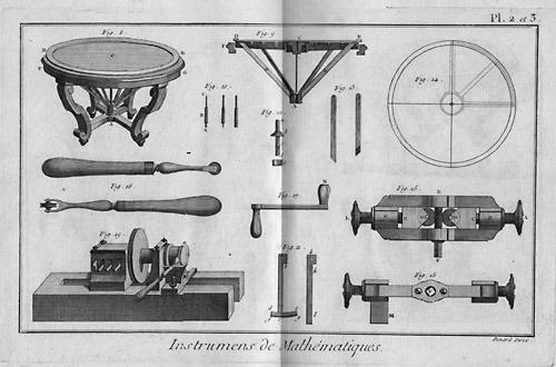 Instruments de Mathématiques, in Encyclopédie