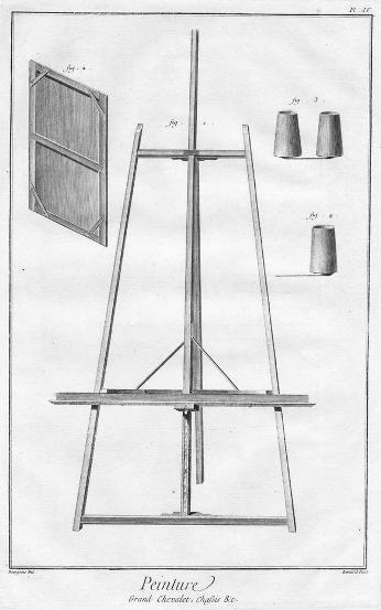 Peinture, in Encyclopédie