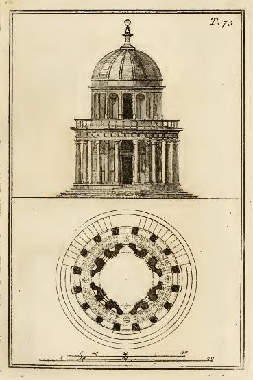 Piroli, Gli edificj antichi di Roma